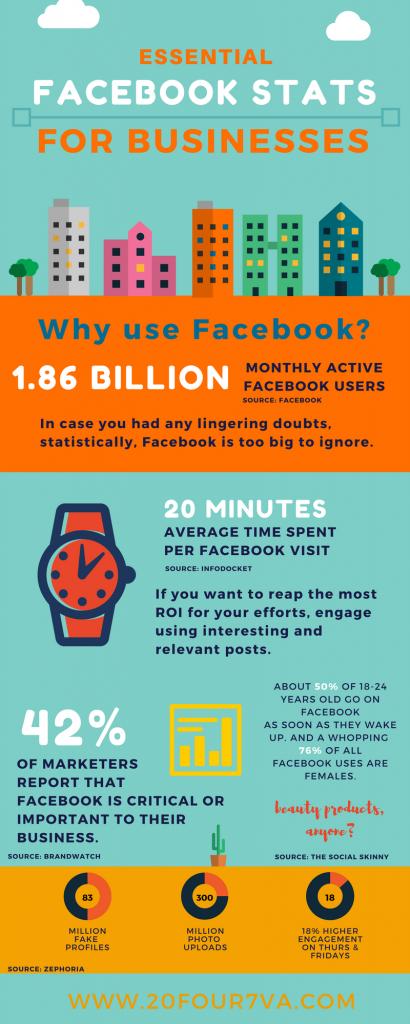 5 facebook tips