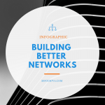 Event Networking 101: Building Better Networks