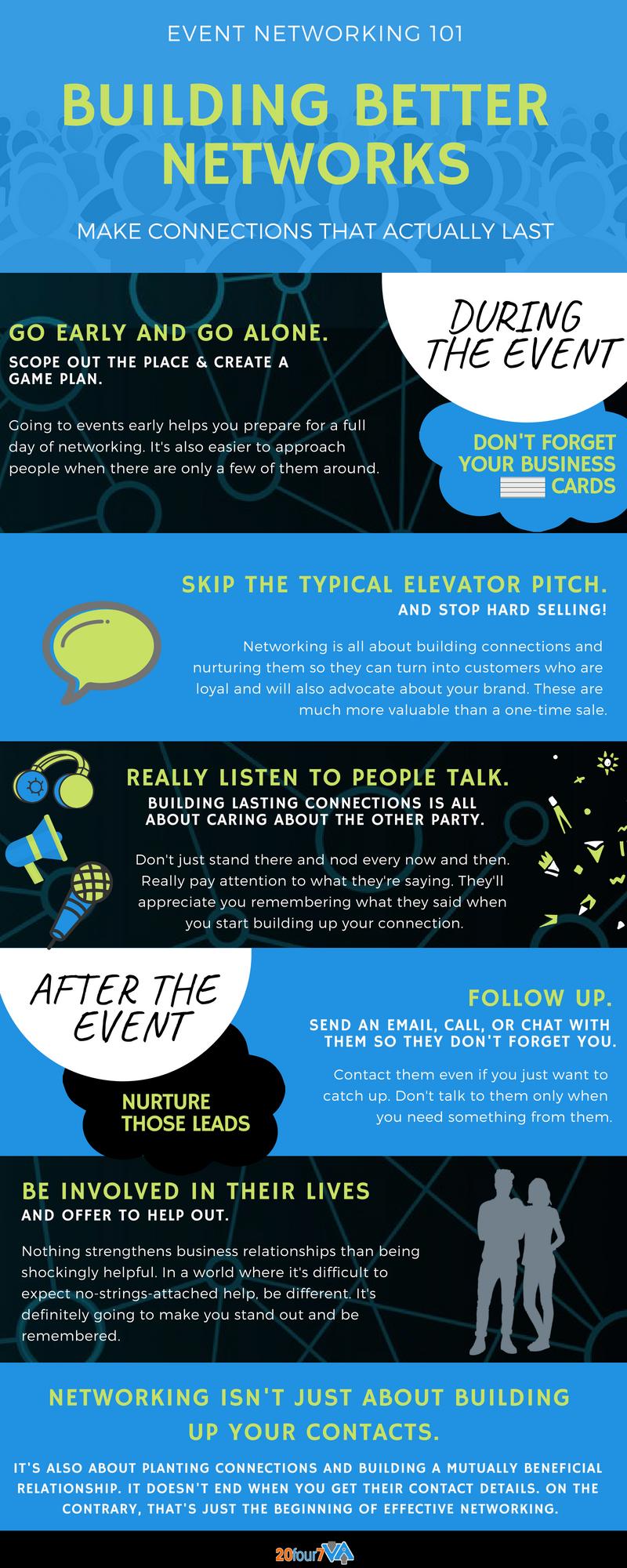 Networking 101 Infographic | 20Four7VA.com