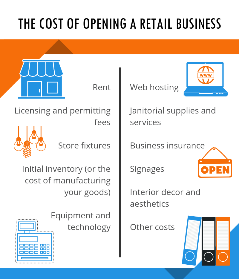 10 Ways to Reduce the Cost of Goods for Your Retail Business