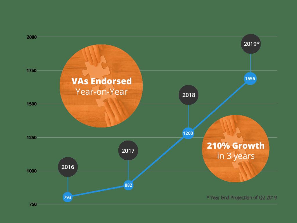 client-growth-edit-min