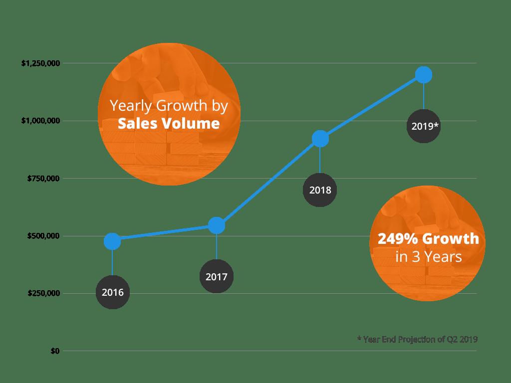 financial-growth-edit-min