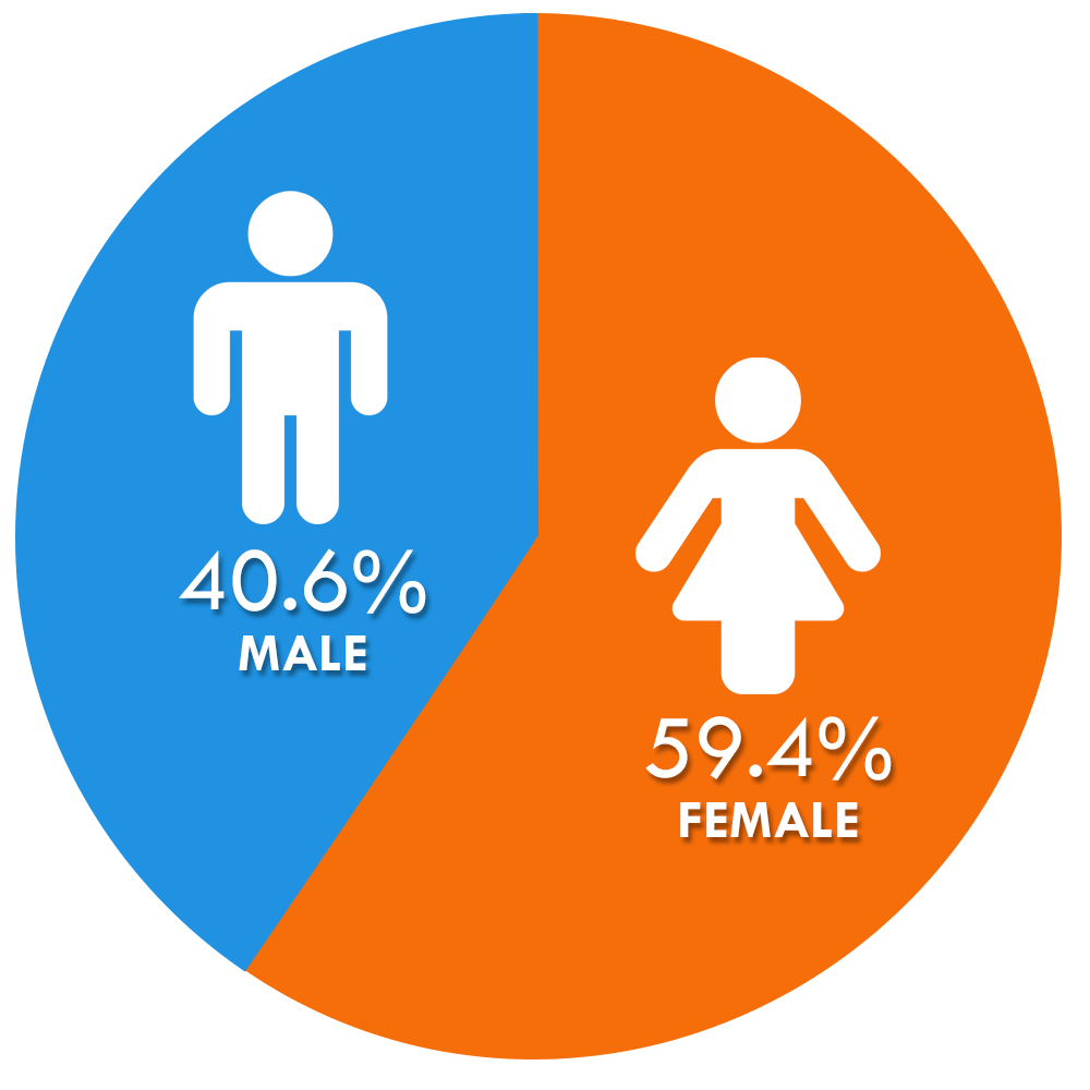male-female-min