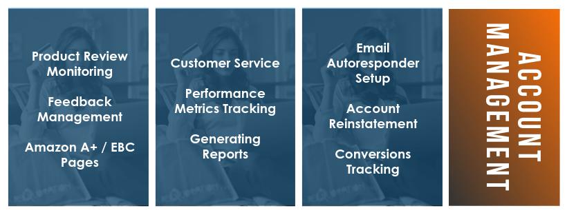 ecommerce VA tasks - account management