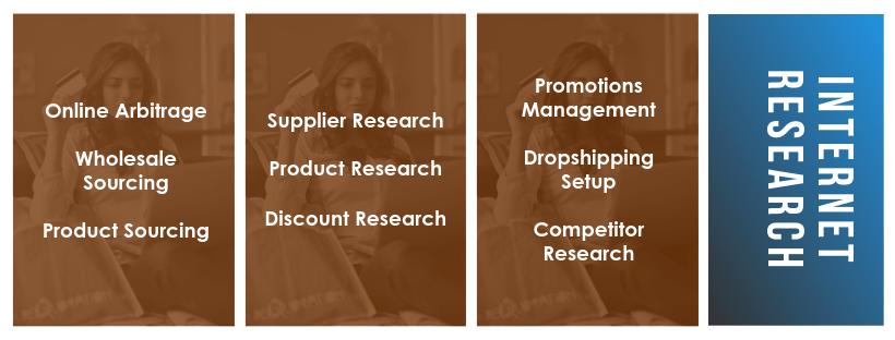 ecommerce VA tasks - internet research