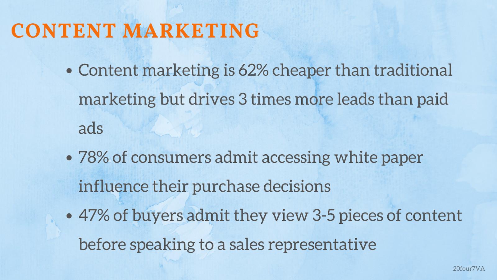 content-marketing-statistics-min