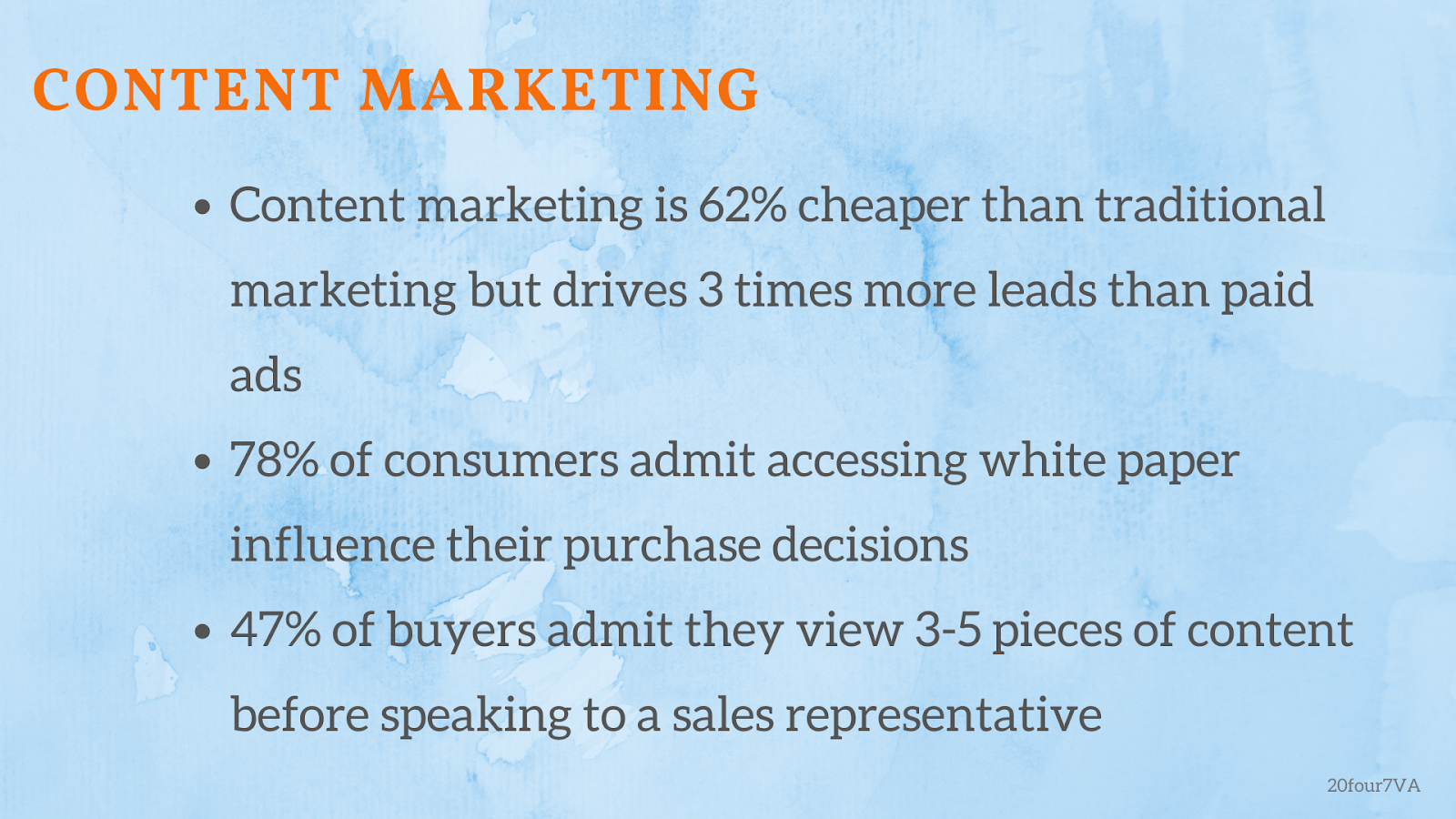 content-marketing-statistics