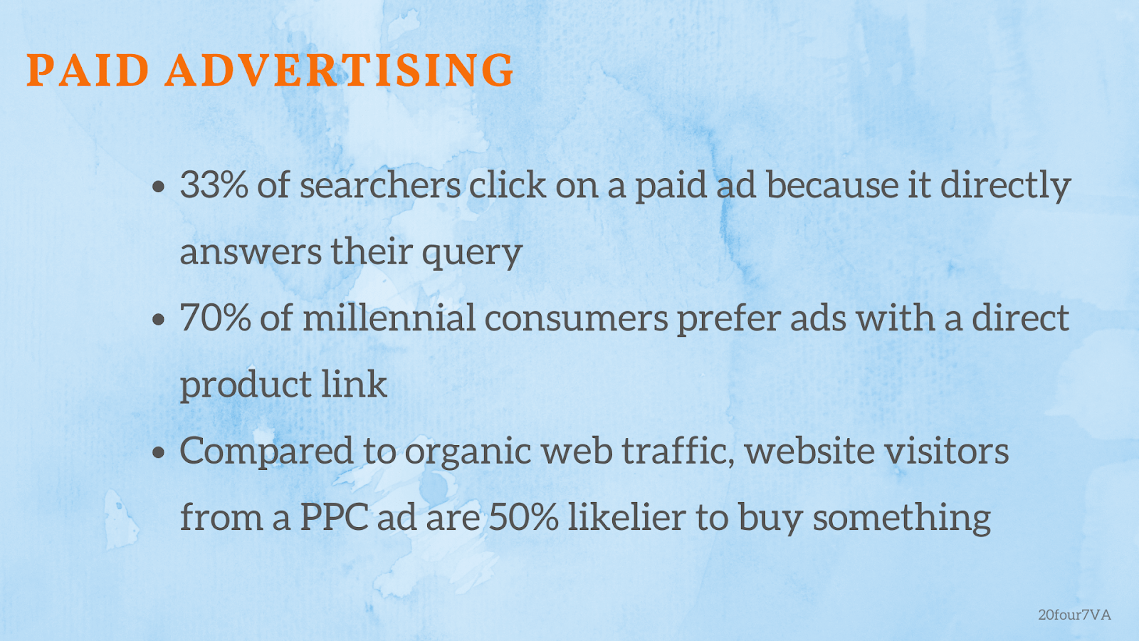 paid-advertising-statistics