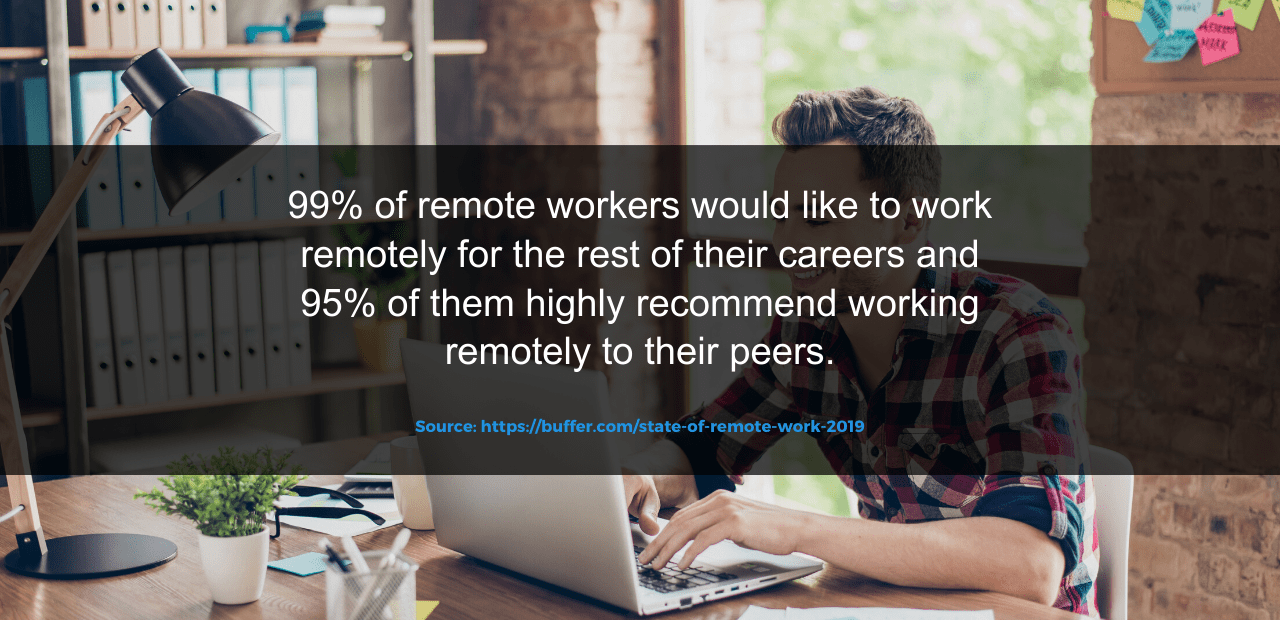 Remote Worker Statistics - 20four7VA