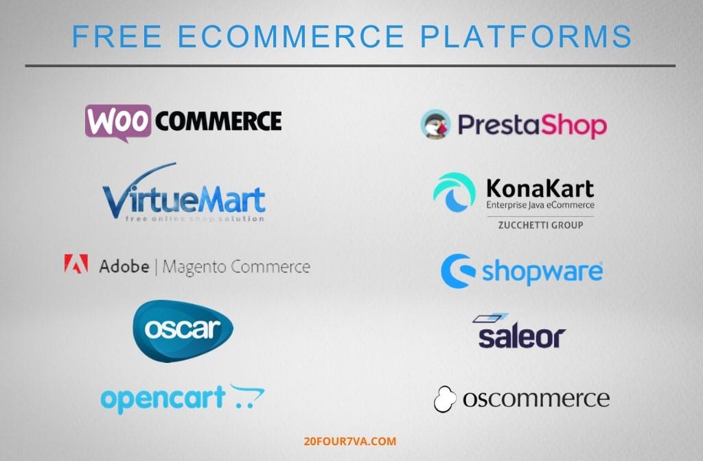 Free eCommerce Platforms Part 1