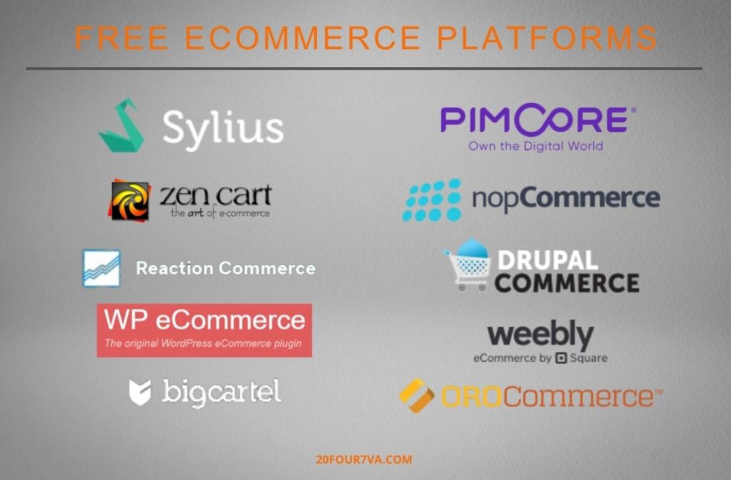 Free eCommerce Platforms Part 2