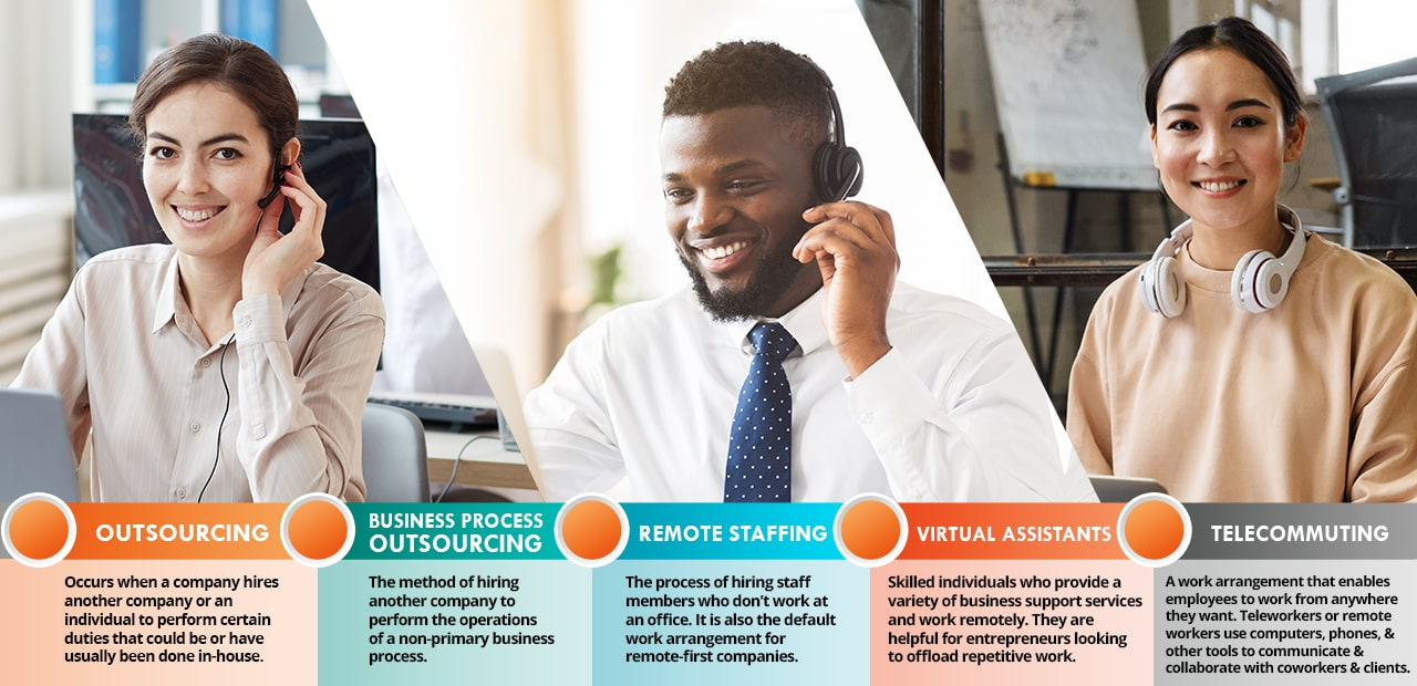 Outsourcing-Remote-Work