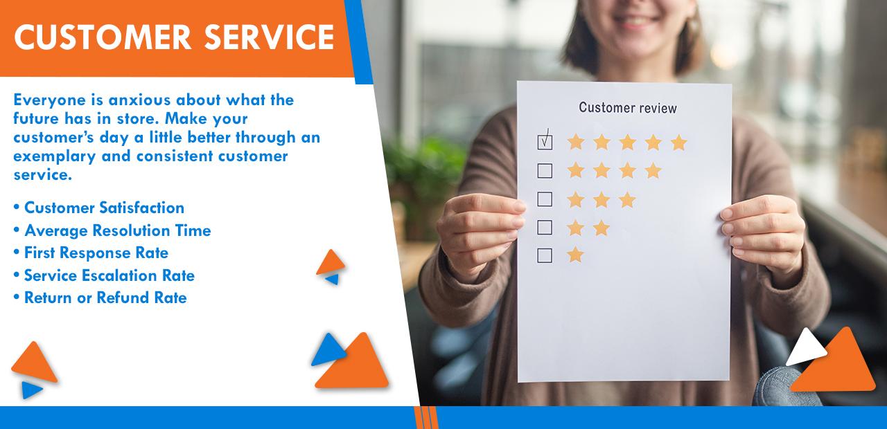 Ecommerce-Customer-Service-Kpis