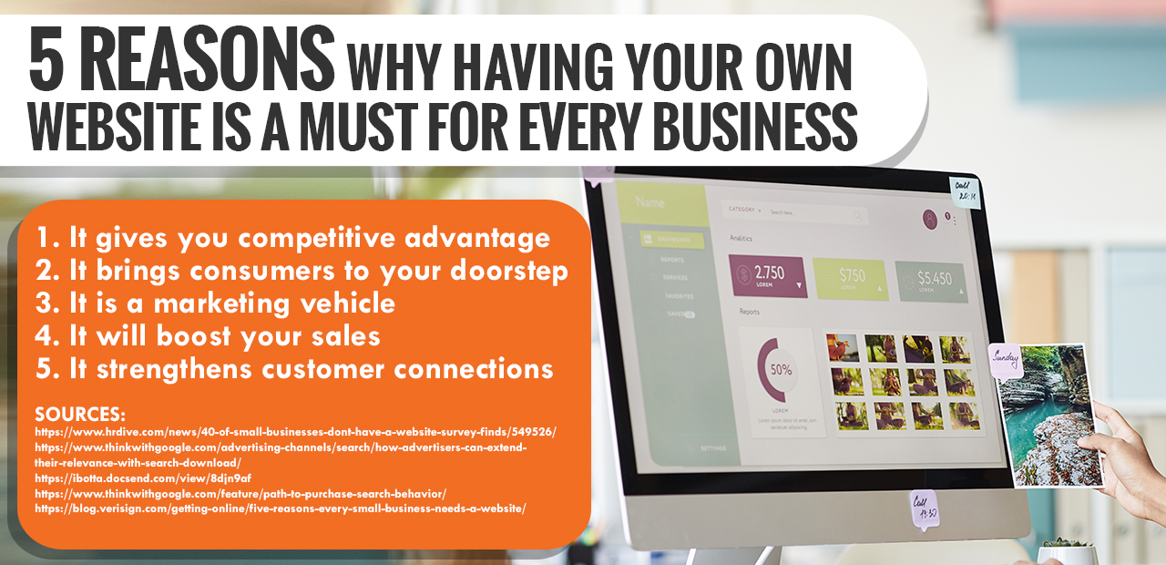 5 Reasons Why Having Your Own Website is a Must for Every Business