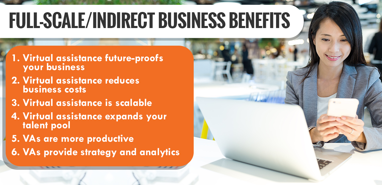 Full-Scale/Indirect Business Benefits