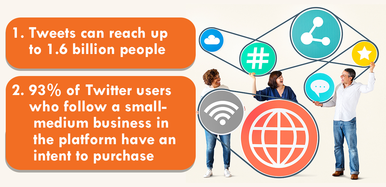 8 Surprising Twitter Statistics You Need to Know in 2020