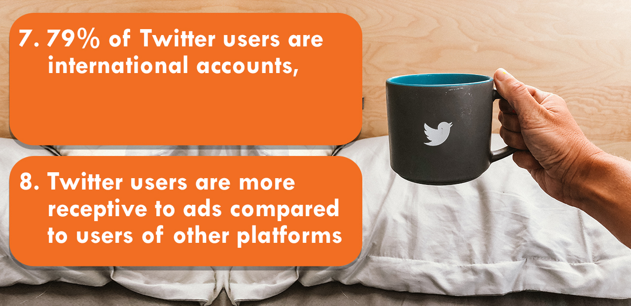 8 Surprising Twitter Statistics You Need to Know in 2020_02