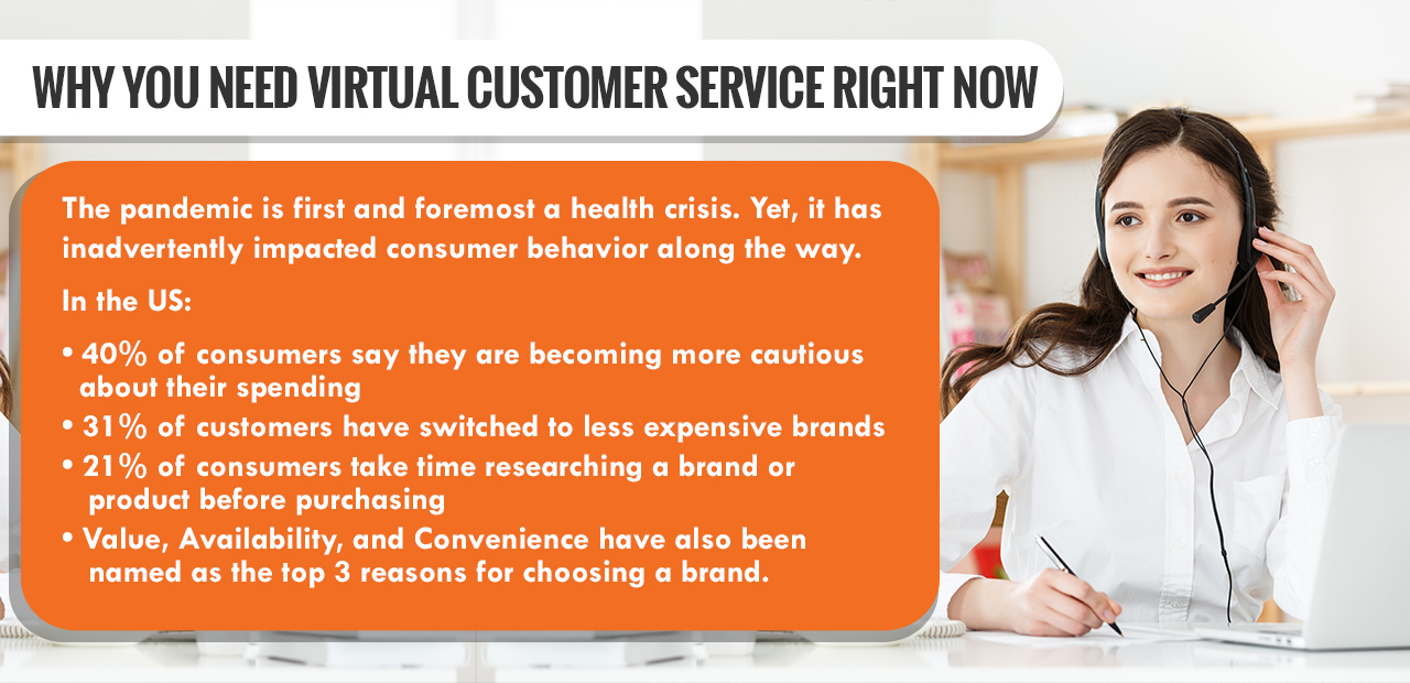 Why You Need Virtual Customer Service Right Now